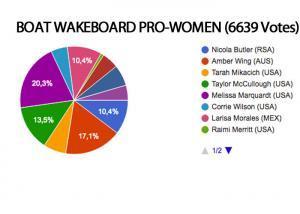 boat wakeboard women MMXVI roty