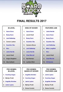 Boardstock Pro Results
